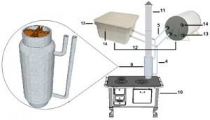 O sistema. Fonte: pedido de patente ao INPI